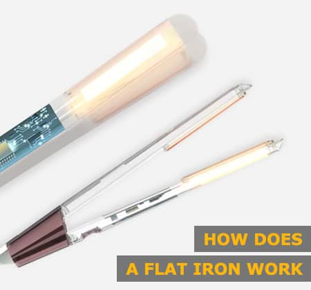 Featured Image of How Does a Flat Iron Work